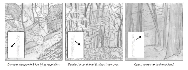 structural-landscapes